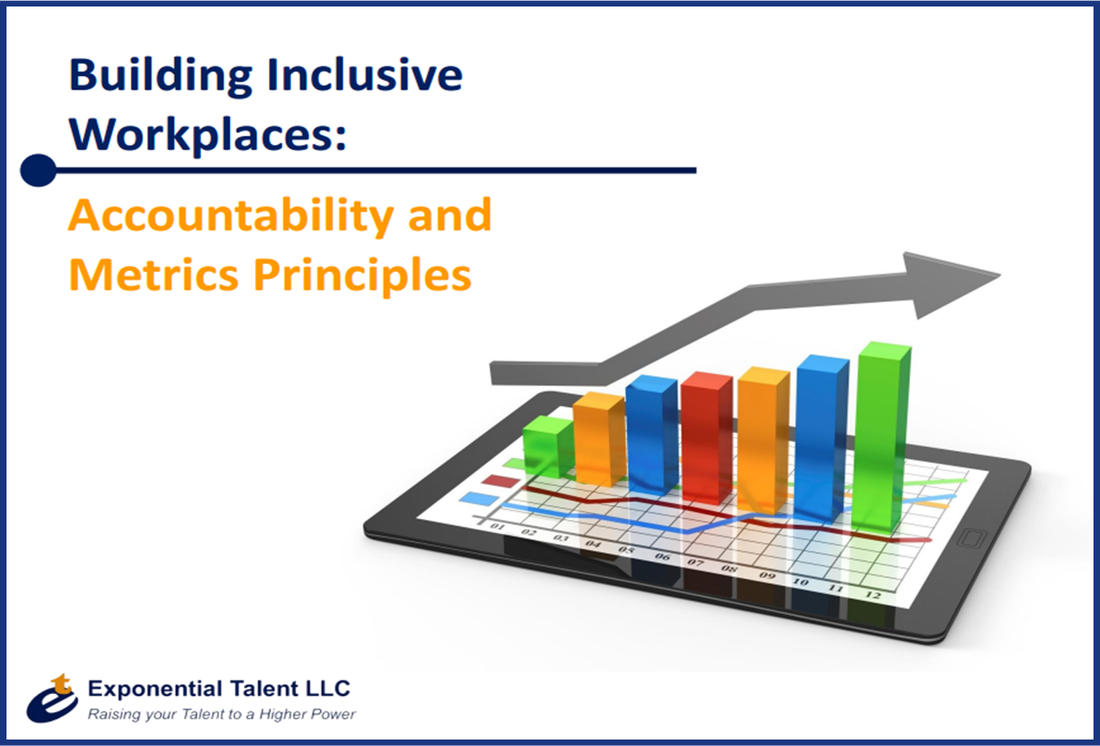 Accountability and Metrics Principles PowerPoint