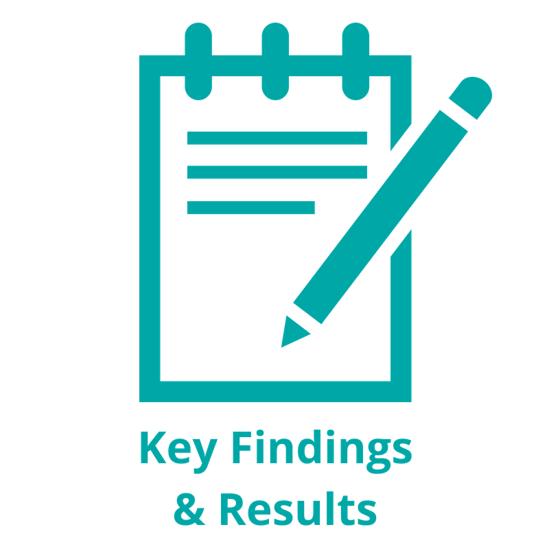 Key Findings and Results